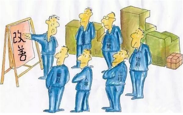 思博企業管理咨詢,成本管控,中高層管理改善會議